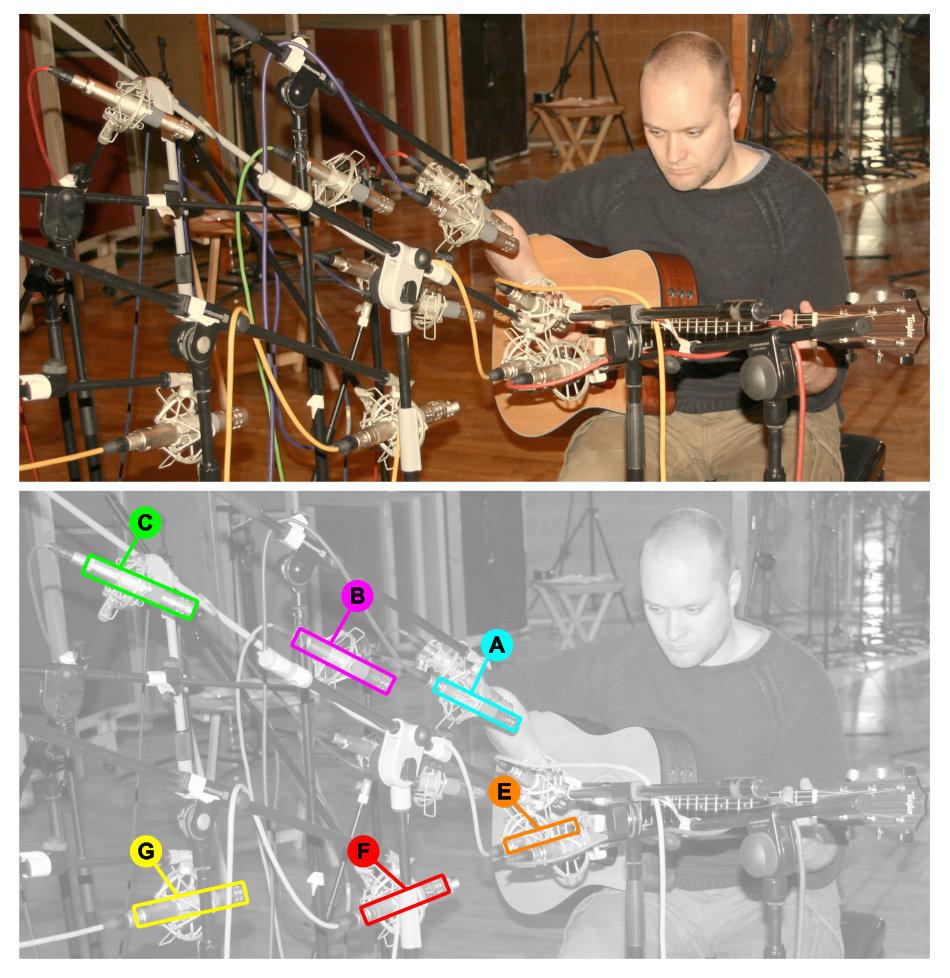 Acoustic guitar multimic setup 1: miking distance