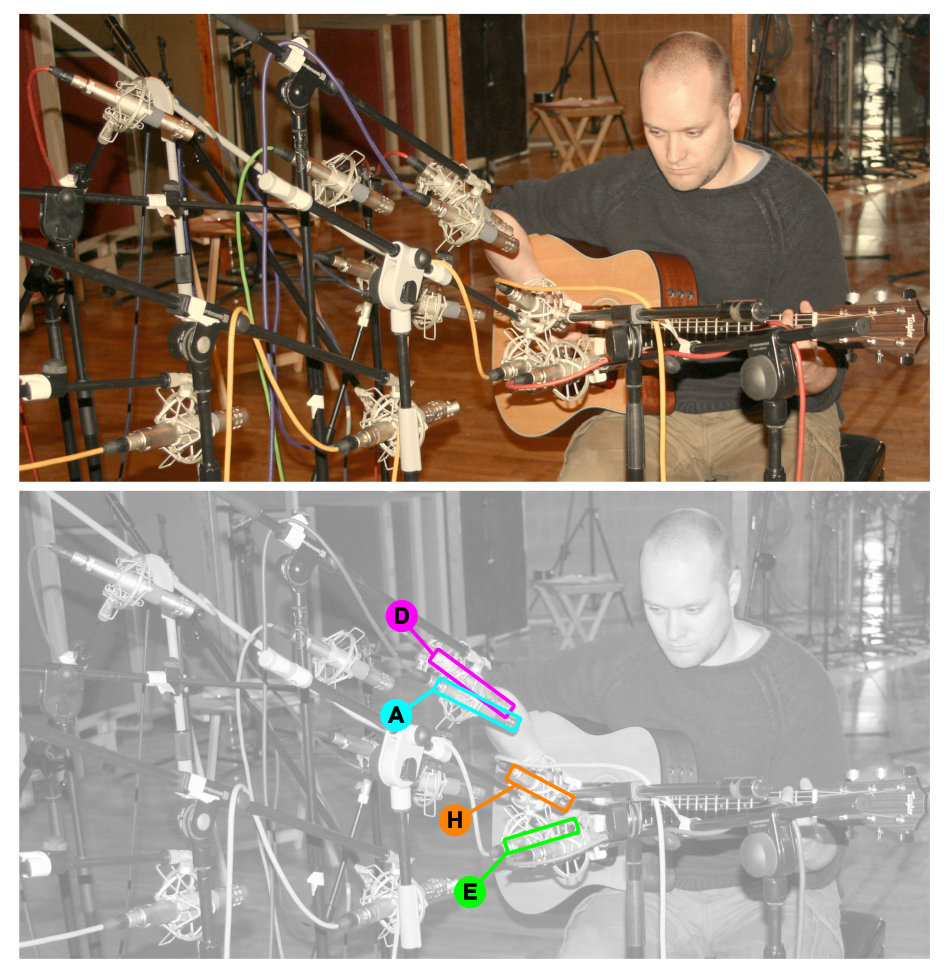 Acoustic guitar multimic setup 1: cardioid versus omni for close miking