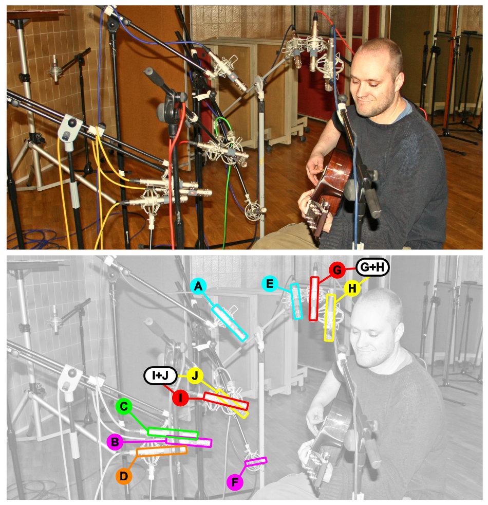 Acoustic guitar multimic setup 2