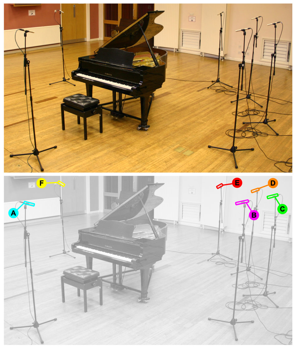 Acoustic grand piano multimic setup 1
