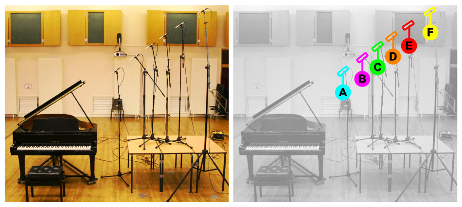 Acoustic grand piano multimic setup 3