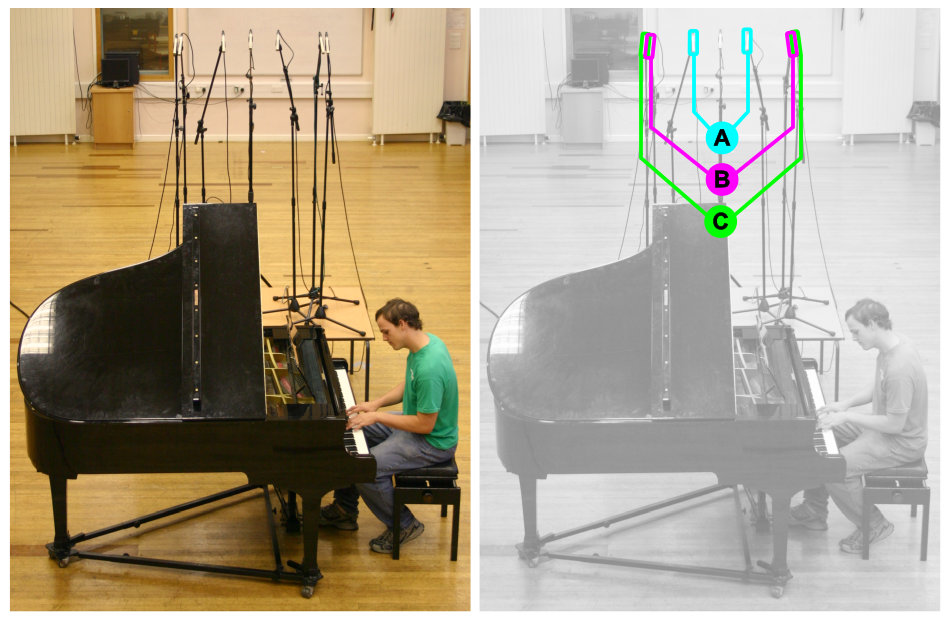 Acoustic grand piano multimic setup 4
