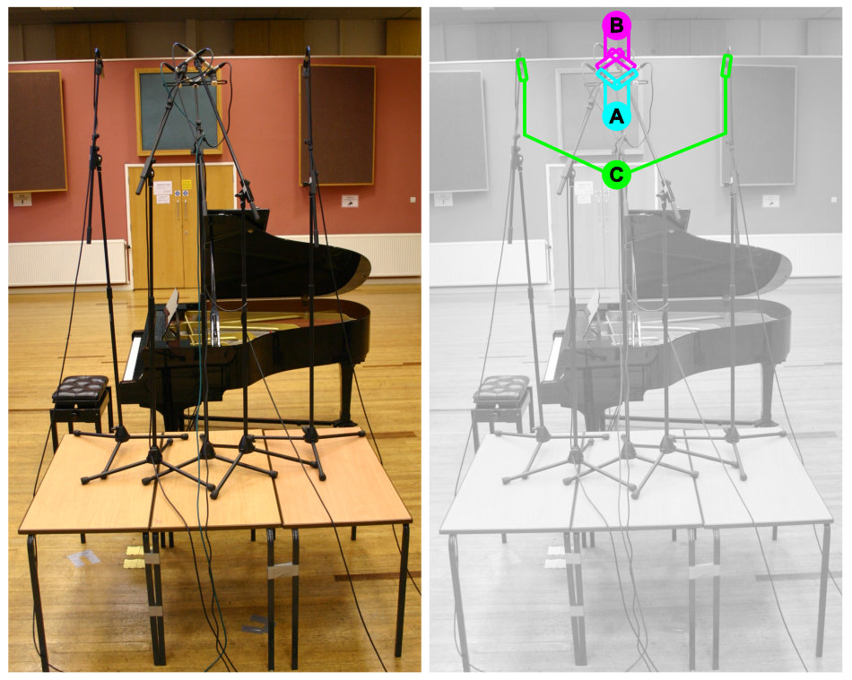 Acoustic grand piano multimic setup 5