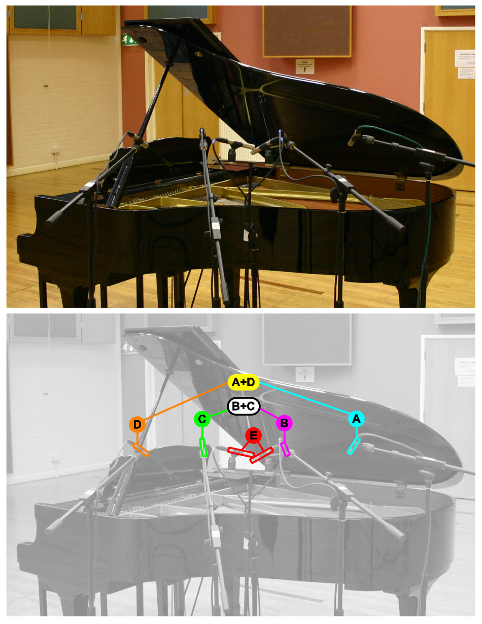 Acoustic grand piano multimic setup 6